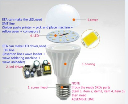 LED Bulb Production Line